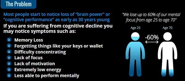 brain enhancement pill